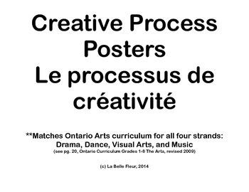 French Creative Process Anchor Cards: Music, Art, Dance, & Drama