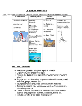 French Culture Project