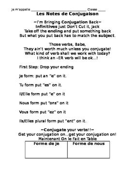 French -ER Conjugation Note Sheet