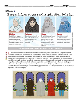French Intermediate short reading about the BURKA (w/ illu