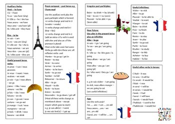 French Learning Mat - with grammar notes and useful vocabulary