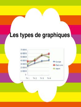 French: Math: Les graphiques, Cartes éclairs, FI PRIMAIRE