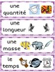 French Math Word Wall Labels - Geometry, Measurement, Data