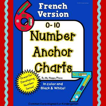 *French* Number Anchor Charts: Common Core Aligned for Kin