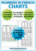 French Numbers 1-100 Chart