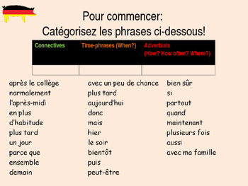 French: Pimp my sentence! Mixing tenses and extending sentences