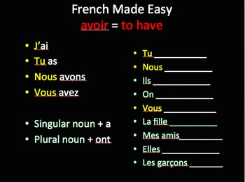 French Present Tense Avoir Simple Trick to Remember