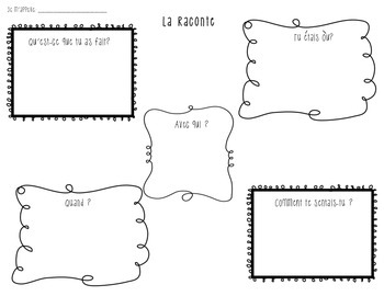 French Recount Graphic Organizer (2/2)
