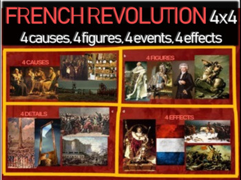 French Revolution - 4 causes, 4 figures, 4 events, 4 effec
