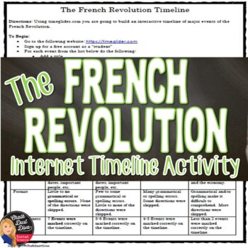 French Revolution Interactive Timeline Project FREE!