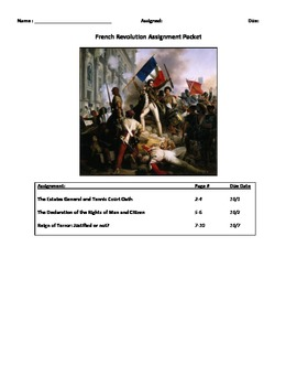 French Revolution - Moderate to Radical Phase