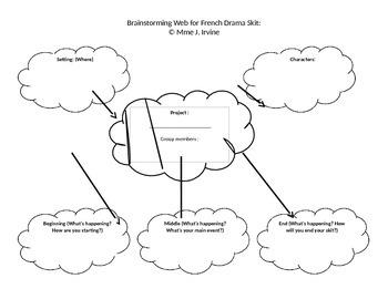 French Skit Brainstorming Web