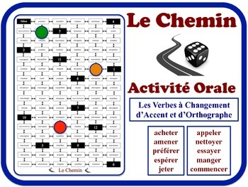 French Accent & Spelling-Change Verbs Speaking Activity. Q