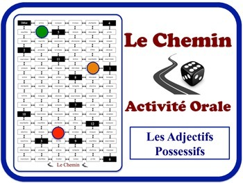 French Possessive Adjectives Speaking Activity. Quick Set-Up