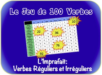 French Imperfect Writing Activity (Powerpoint)