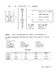 French Verb Tenses Guide Package