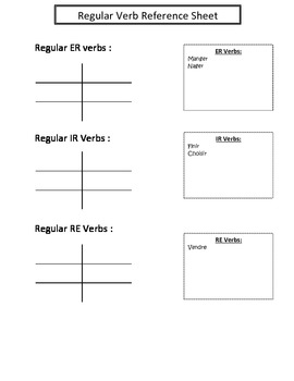 French Verbs Worksheet Organizer, Reference Sheet