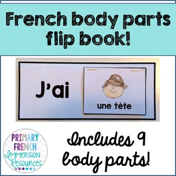 French body parts flip book