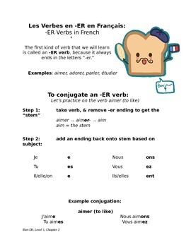 French -er verbs handout: how to conjugate & verb endings