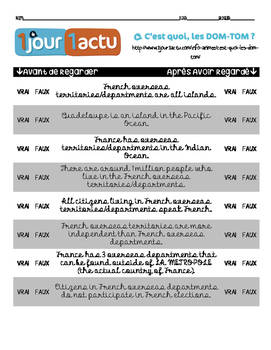 French listening activity/anticipatory guide: 1jour1actu.c