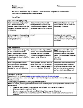 French mini projects layered curriculum and differentiatio