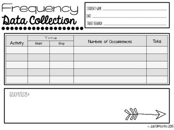 Frequency Data