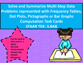 Frequency Table, Dot Plot, Pictograph & Bar Graph Task Car