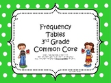 Frequency Tables Common Core