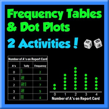 Frequency Tables and Dot Plots - 2 activities