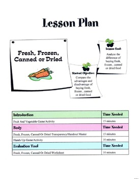 Fresh, Frozen Or Canned? Lesson