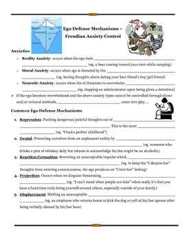 Freud's Ego Defense Mechanisms: Guided Notes ~ Psychoanalysis