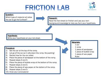 Friction Lab