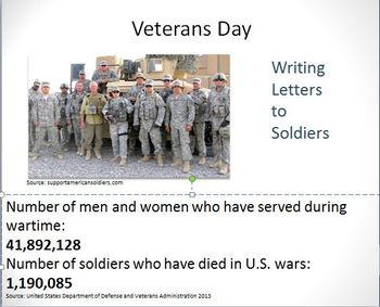 Friendly Letter-Writing Format_Soldiers