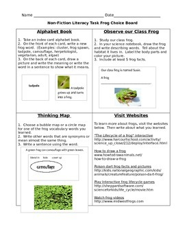 Frog Choice board projects