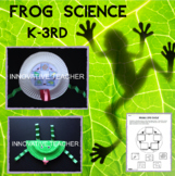 Frog Life Cycle Activity and Craft