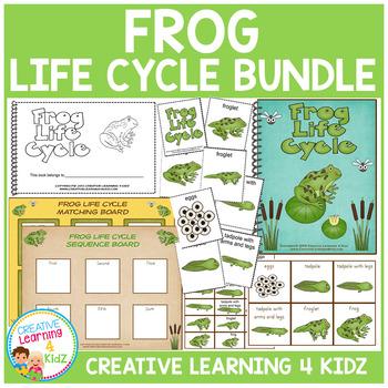 Frog Life Cycle Unit