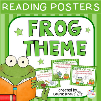 Frog Theme Reading Posters