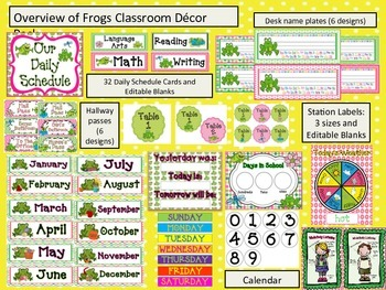 Editable Frog Themed Classroom Decor- Pink and Green Chevr