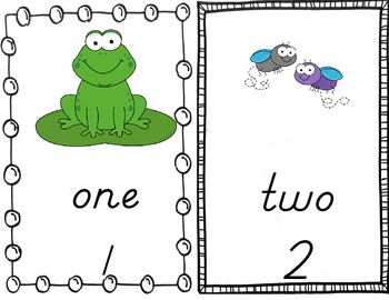 Frog/Pond Themed D'Nealian Manuscript Number Word Posters
