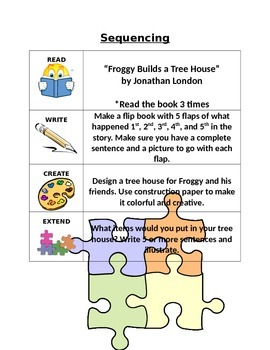 Froggy Builds a Treehouse Think Tank