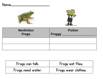 Frogs Fiction vs Nonfiction