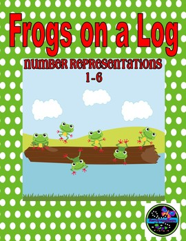 Frogs on a Log: Number Representations