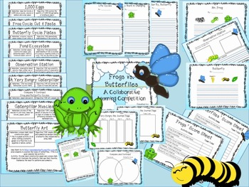 Life Cycles: Frogs vs. Butterflies Learning Competion