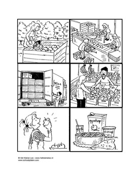 From Farm to Market Sequence Worksheet