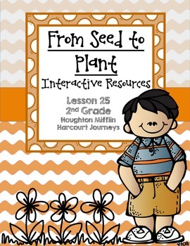 From Seed to Plant Interactive Resources (Aligned with Jou