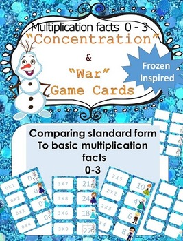 Frozen Inspired Multiplication facts (0-3)  Concentration