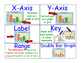 Full Set of Math Word Wall Cards- 5 Math Strands, Plus Sup