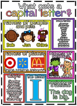 Full Size Anchor Chart for Proper Nouns and Interactive No