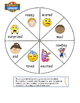 FLUENCY:  WHEEL of FLUENCY