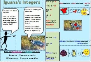Fun rule sheets for Integer computations